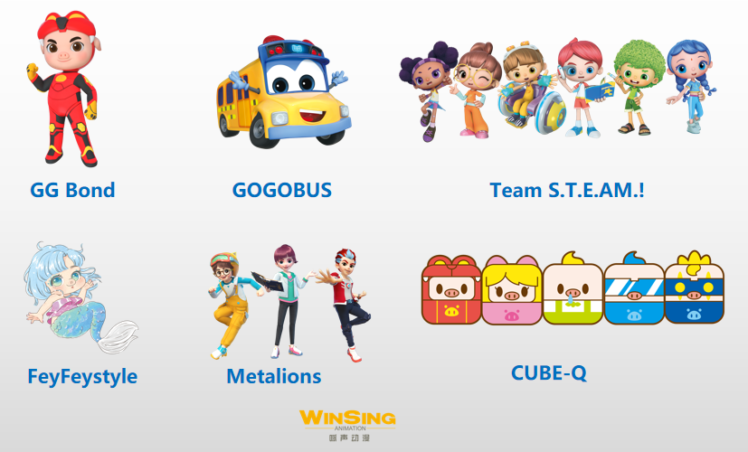 Winsing Rolls Out New Toys in 2021 SH Licensing Expo China
