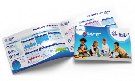 First-Ever Toys & Games Report from The Insights Family Highlights Big Changes for Q2